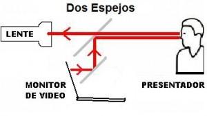 Teleprompter Dos Espejos