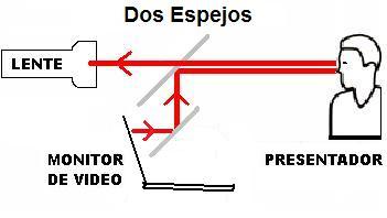 Teleprompter hecho en casa EstebanTorres.com